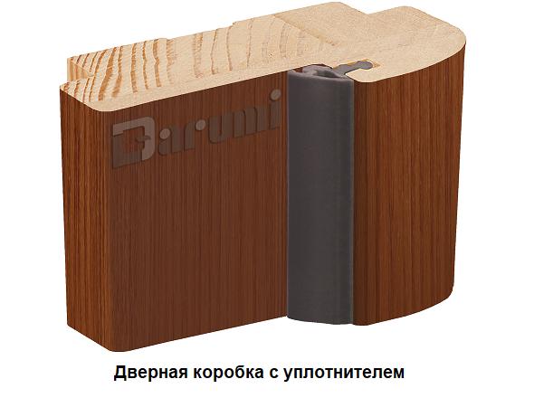 dvernaya-korobka-s-uplotnitelem.png