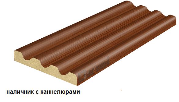 nalichnik-s-kannelyurami.png